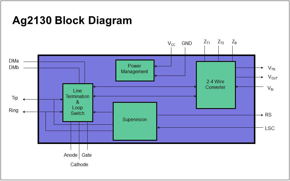 Ag2130-block-diagram