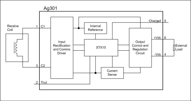Ag301 Block Diagram