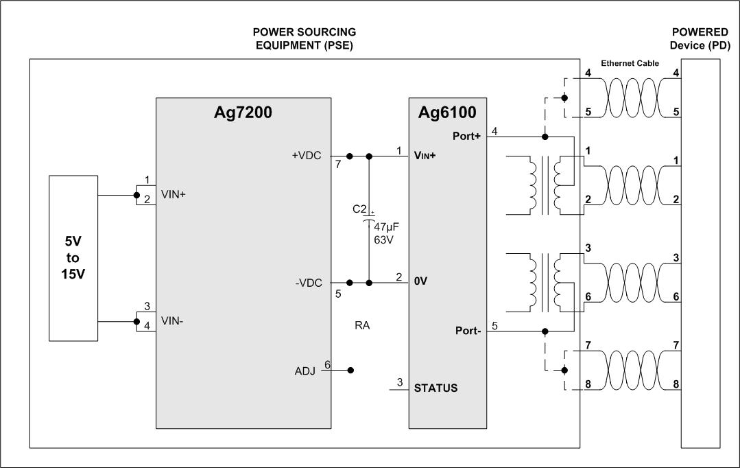 Ag6100-Ag7200-Block-Diagram