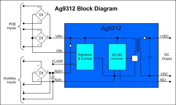 Ag9312-Block-Diagram