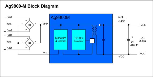 Ag9800M-Block-Diagram